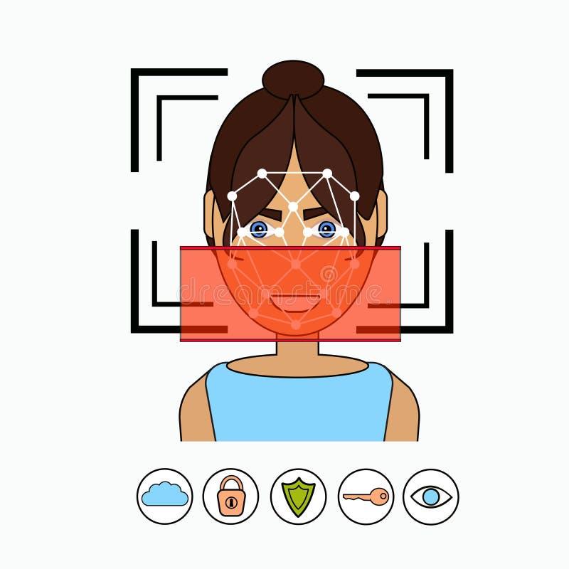 Gezichtserkenning en de Identificatie het Aftasten van het van Bedrijfs identificatiesysteembiometrical Vrouwengezicht vector illustratie