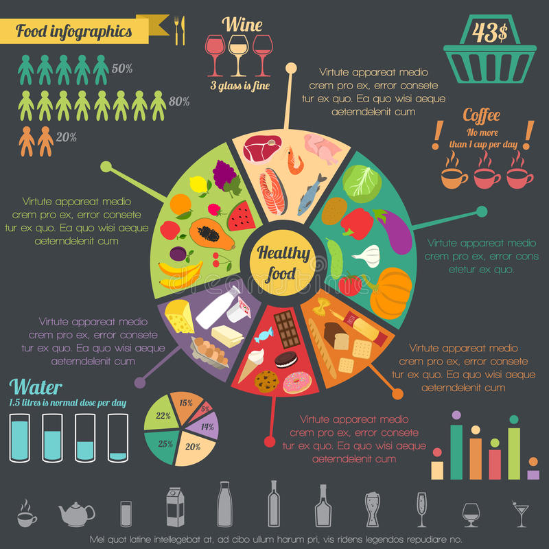 Gezond infographic voedsel royalty-vrije illustratie