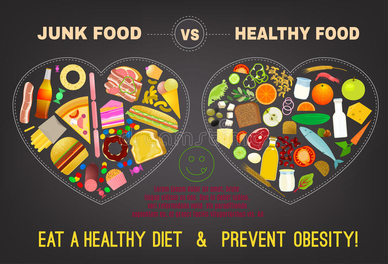 Gezond voedsel Infographics royalty-vrije illustratie
