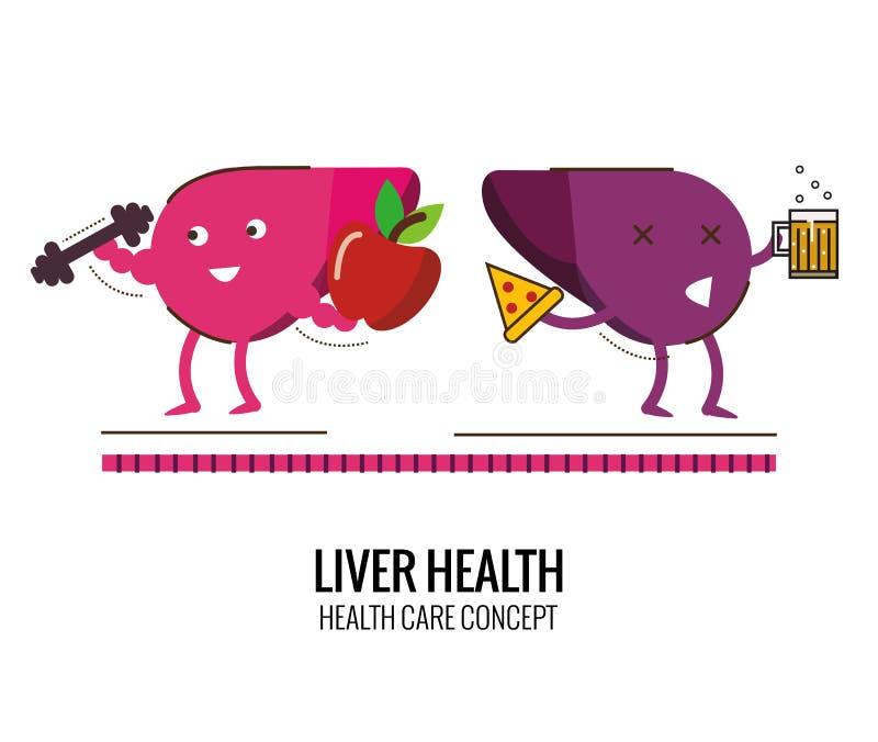 Gezonde lever en ongezond leverkarakter vector illustratie
