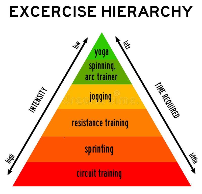 Gezondheidsoefening vector illustratie