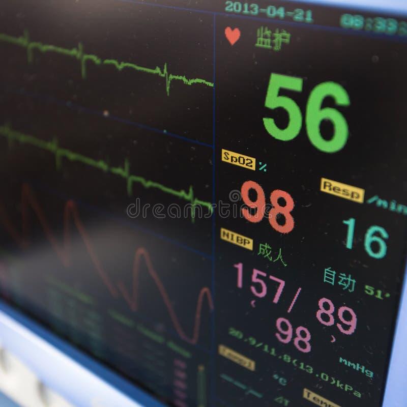 Gezondheidszorg draagbaar controlemateriaal stock afbeeldingen