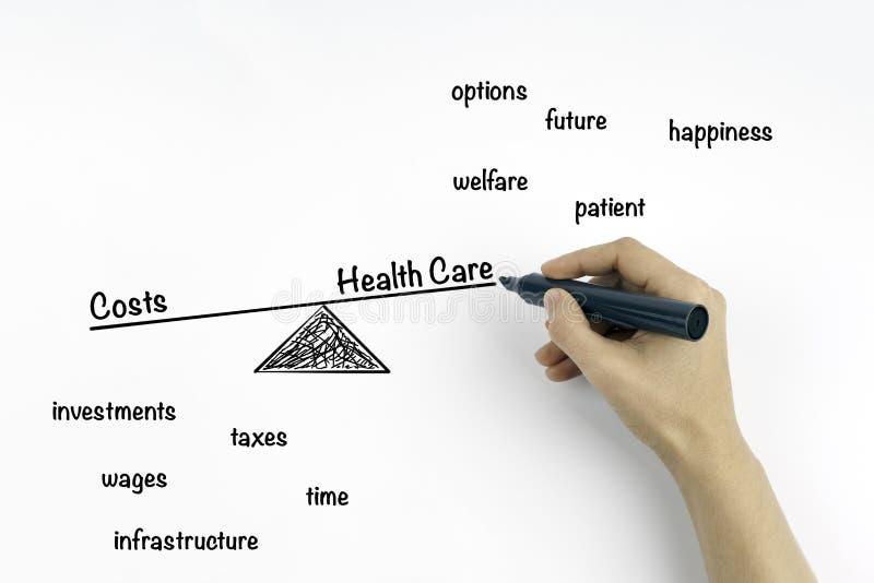 Gezondheidszorg en kostensaldo royalty-vrije stock foto's