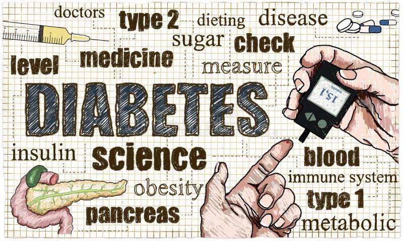 Gezondheidszorgillustratie over Diabetes royalty-vrije illustratie