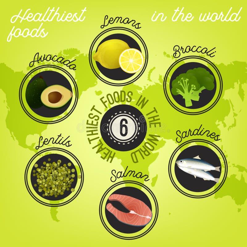 Gezondste voedsel in de wereld stock illustratie