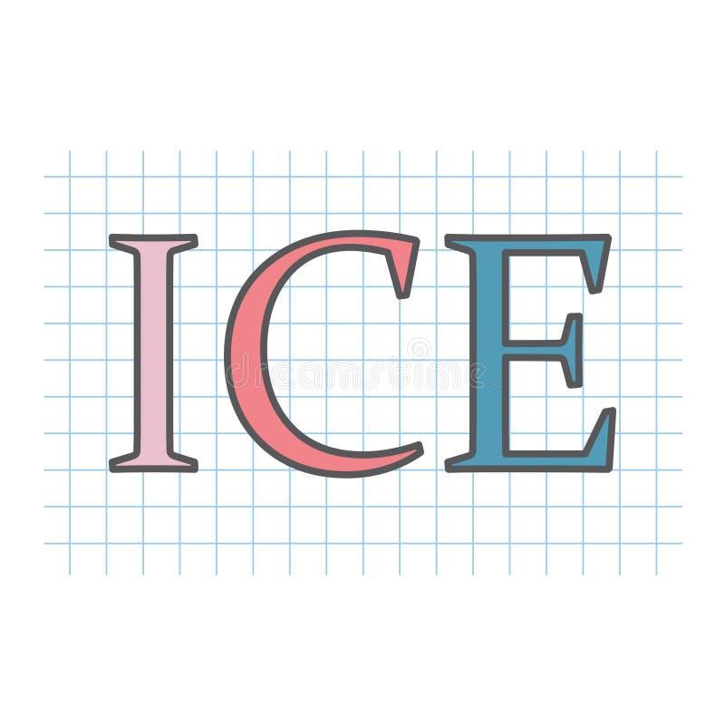 GHIACCIO in caso d'emergenza scritto sullo strato di carta a quadretti illustrazione di stock
