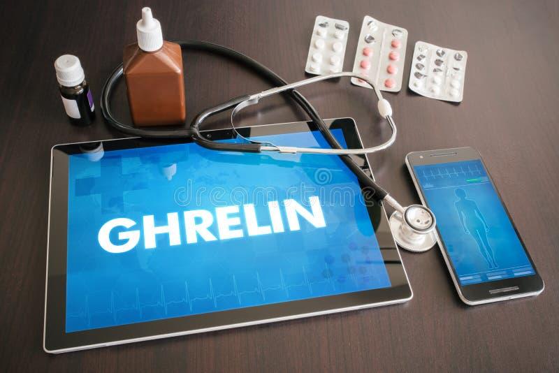 Ghrelin (相关的食道疾病)诊断医疗骗局 免版税库存照片