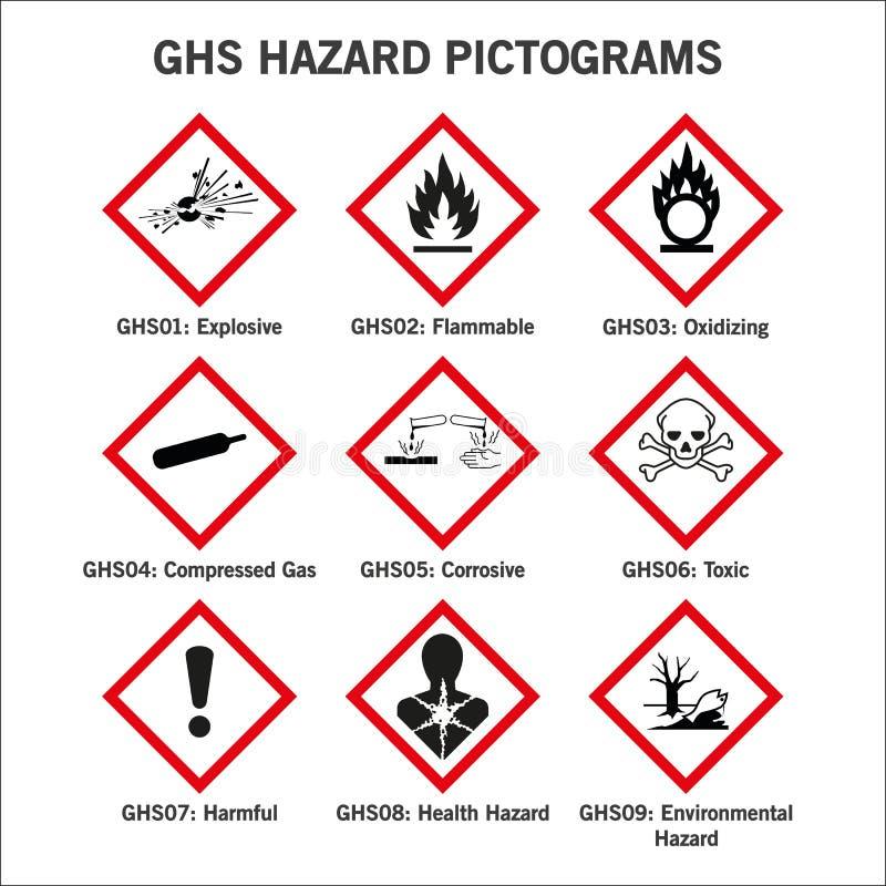 Ghs-Gefahrn-pictoframs lizenzfreie abbildung