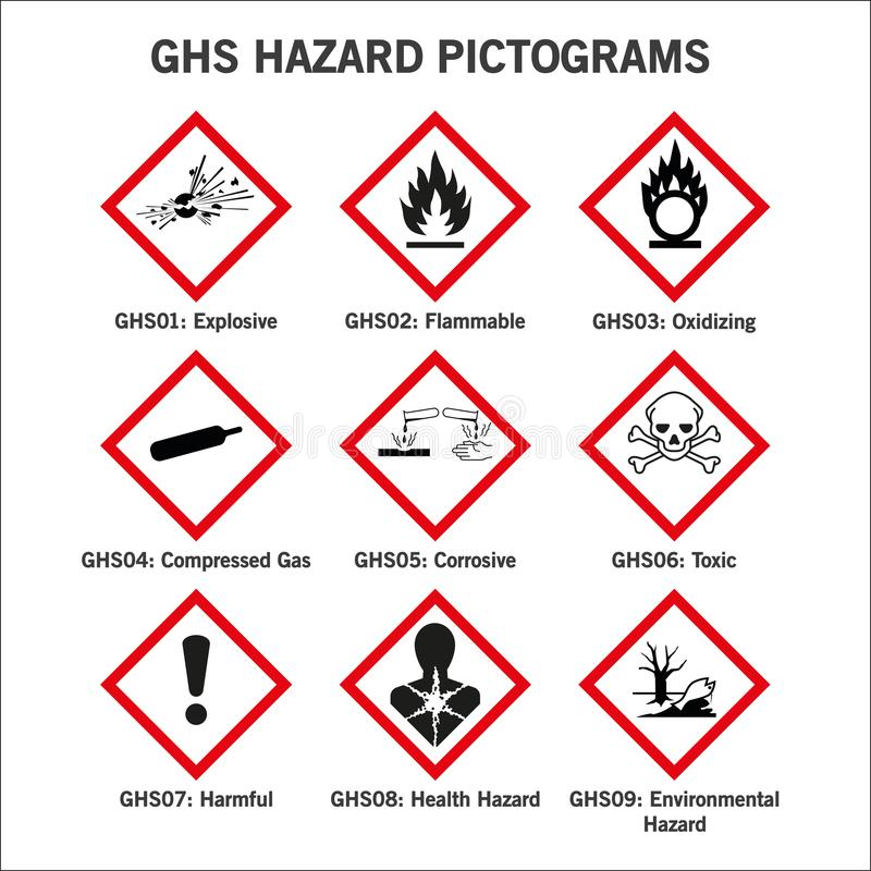 Free Ghs Hazard Pictograms Stock Image - 118482171
