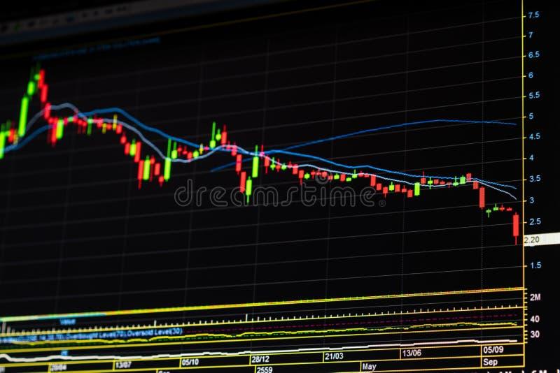 Giù grafico del mercato azionario di tendenza immagine stock libera da diritti