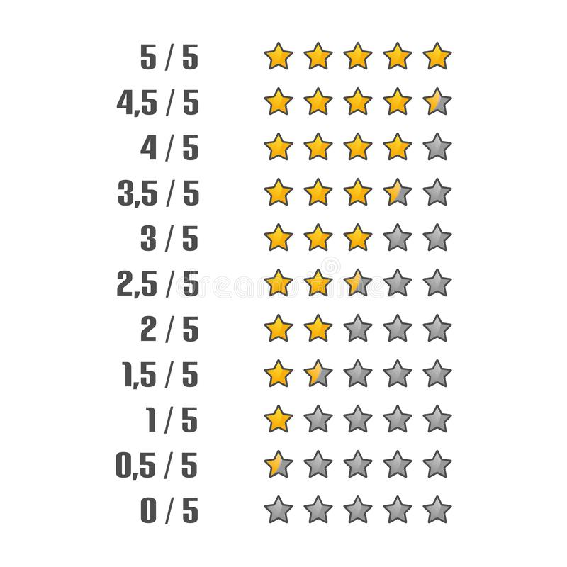 Giallo e Gray Colored Product Rating Stars - illustrazione di vettore - isolati su fondo bianco illustrazione di stock