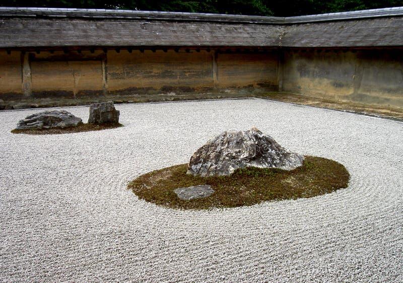 Giardino di roccia