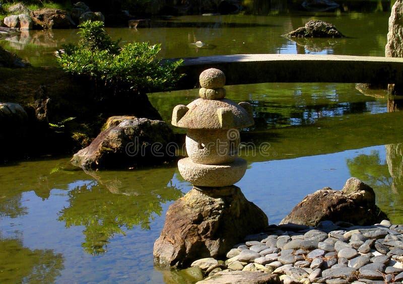 Giardino giapponese