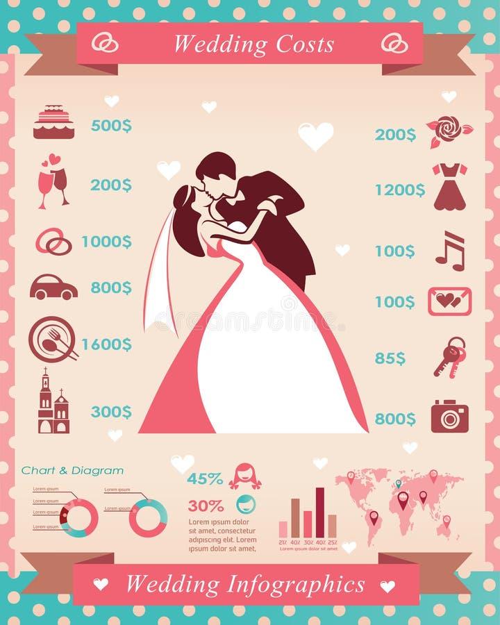 Gifta sig plan och kostnad royaltyfri illustrationer