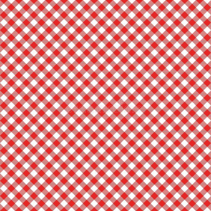 Gingham bezszwowy wzór Czerwony Włoski tablecloth Pykniczny bajki płótna wektor ilustracji