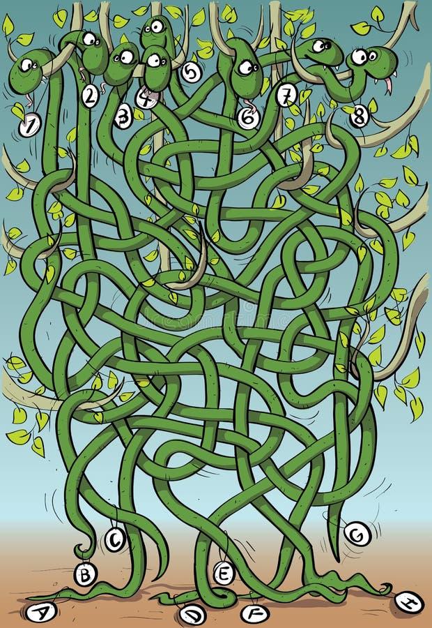 Gioco del labirinto di otto serpenti illustrazione di stock