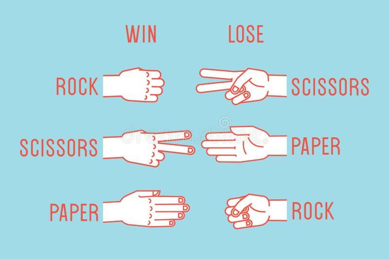 Gioco della mano Roccia, forbici, documento regole gestures Vettore illustrazione vettoriale