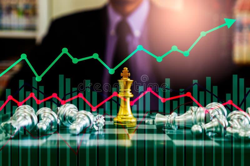 Gioco di scacchi nel comitato di scacchi sul mercato azionario o grafico di negoziazione forex sul concetto di investimento finan immagini stock libere da diritti