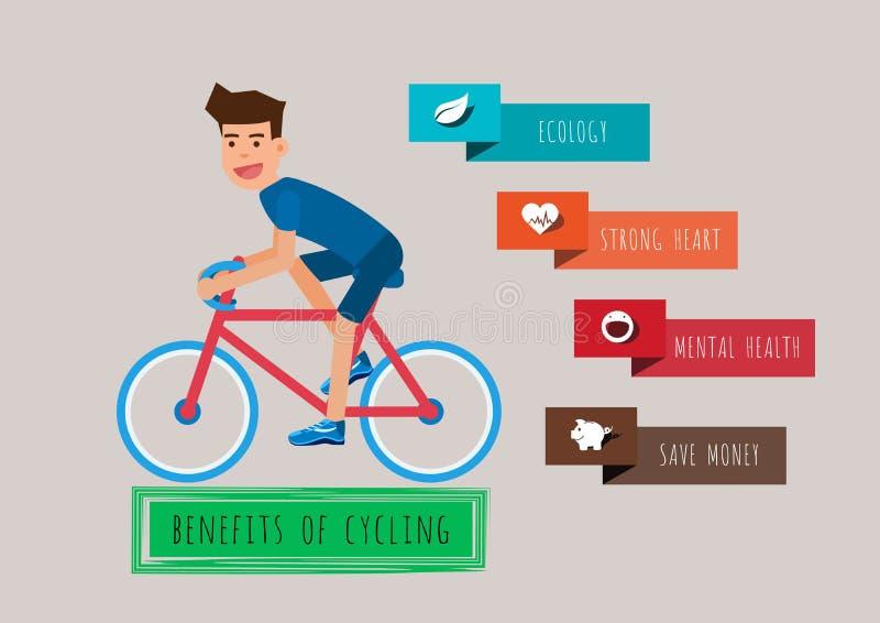 Giovane che guida una bicicletta I benefici di riciclaggio Modello di infographics della bicicletta royalty illustrazione gratis