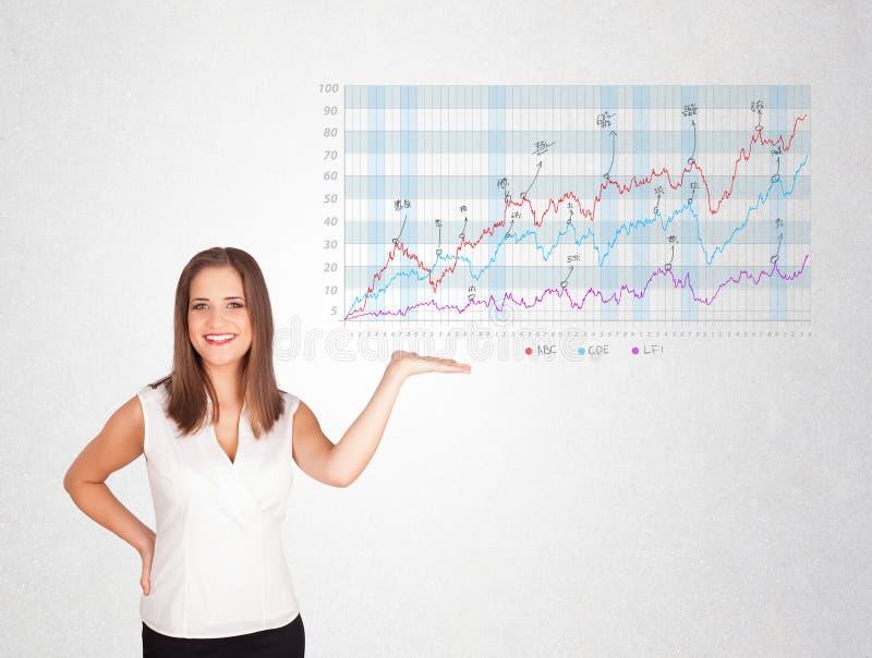 Giovane donna di affari che presenta il diagramma del mercato azionario immagini stock