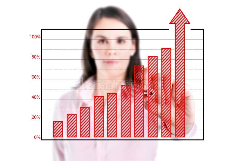 Giovane donna di affari che scrive sopra l'istogramma di risultato, fondo isolato. fotografia stock