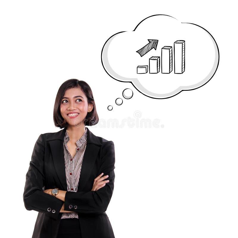 Giovane donna di affari sicura felice che pensa al miglioramento, isolato su bianco immagini stock libere da diritti