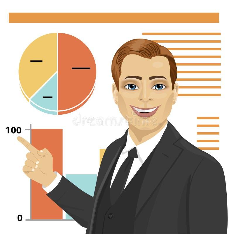 Giovane uomo d'affari che sta accanto al grafico di vibrazione ed al grafico indicante con il grafico ed il diagramma Concetto cr royalty illustrazione gratis