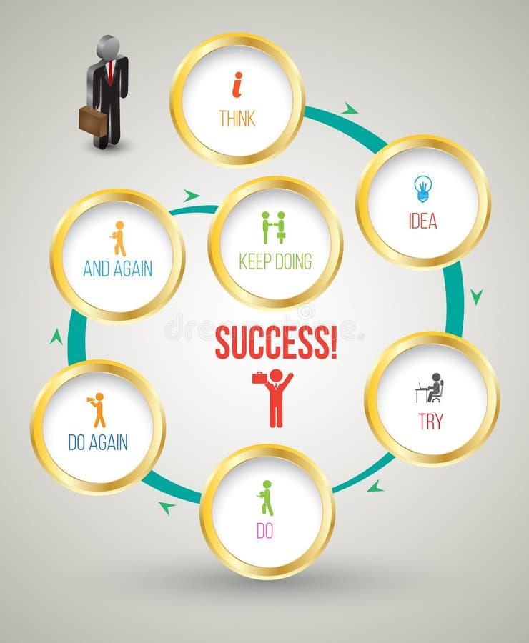 Gire la plantilla del círculo para el concepto del éxito con los iconos del hombre de negocios 3D ilustración del vector