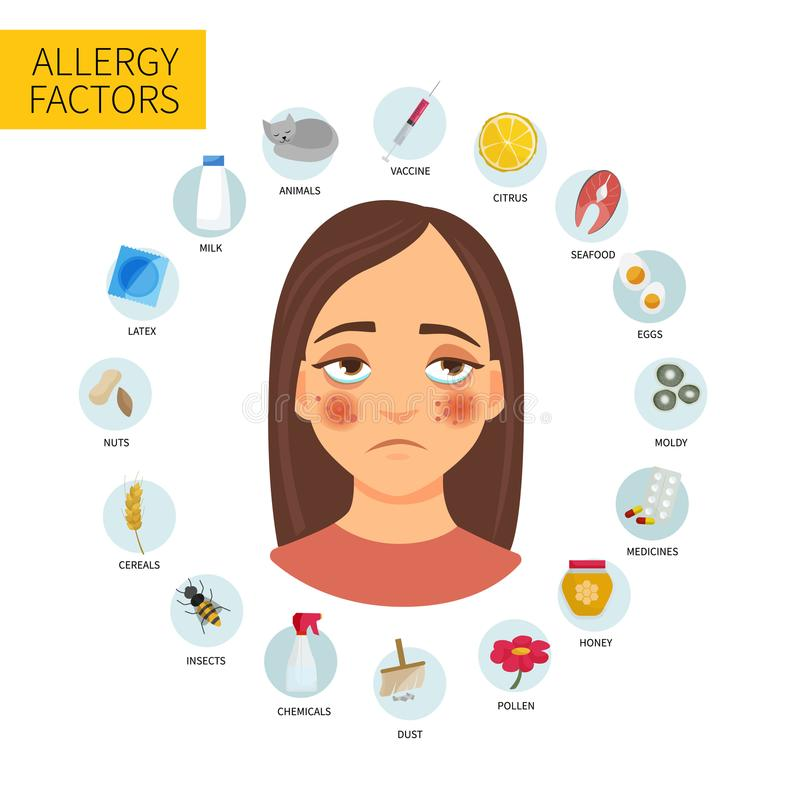 Allergy infographic. Vector. vector illustration
