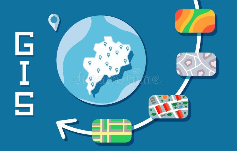 GISprogramvarubegrepp, system för geografisk information också vektor för coreldrawillustration royaltyfri illustrationer