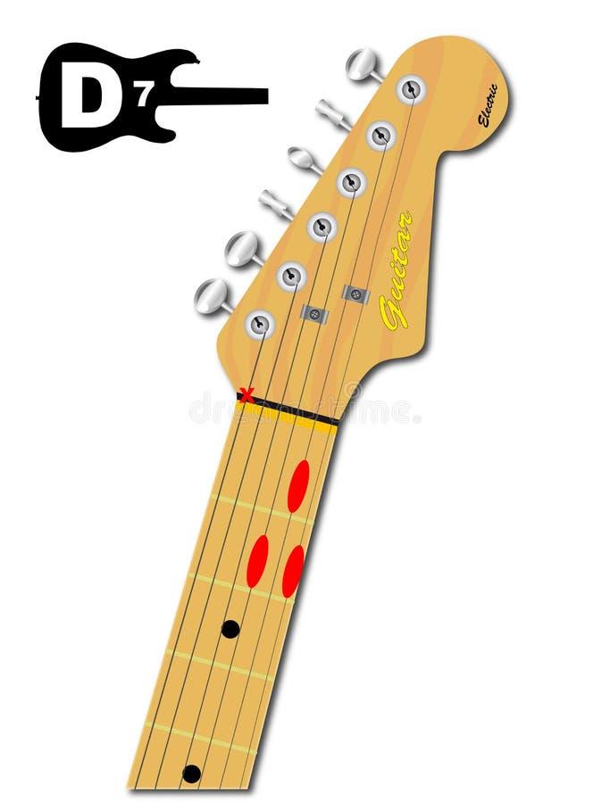 Gitara akord d Siedem ilustracja wektor