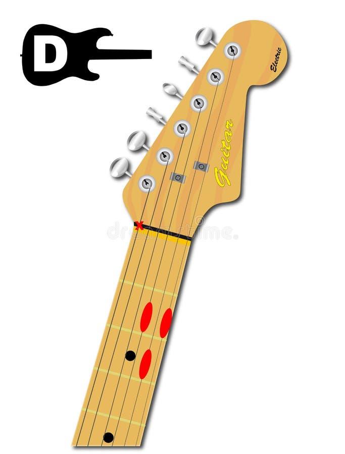 Gitara akord Ważny d ilustracji