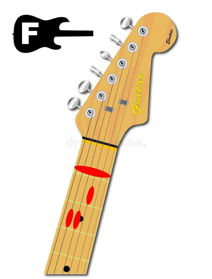 Gitara akord Ważny F ilustracji