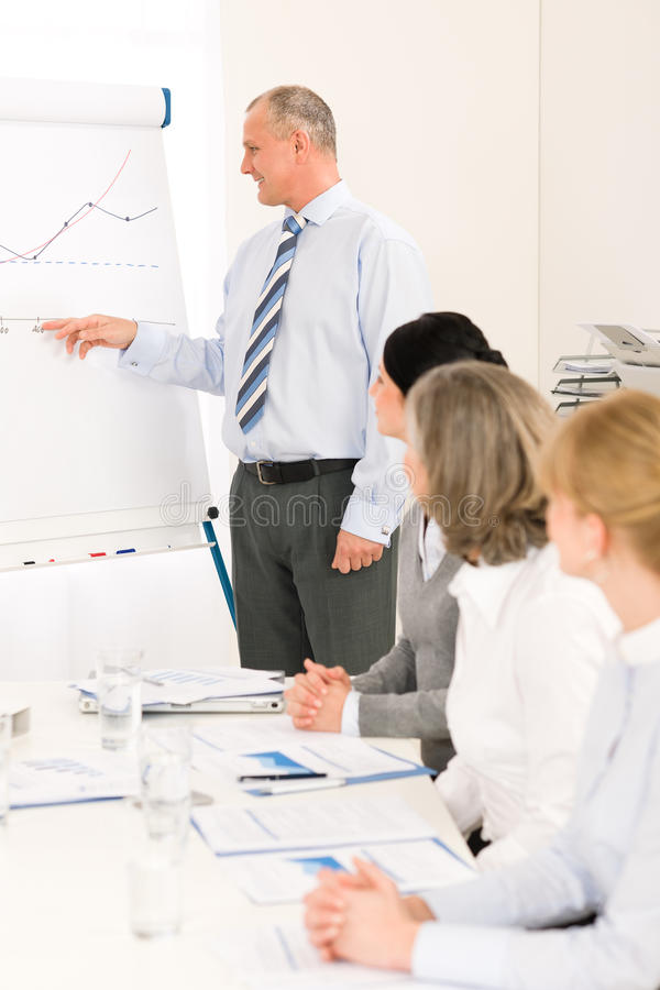 Giving presentation businessman point flip-chart. Giving presentation executive businessman pointing at flip chart team looking royalty free stock photo