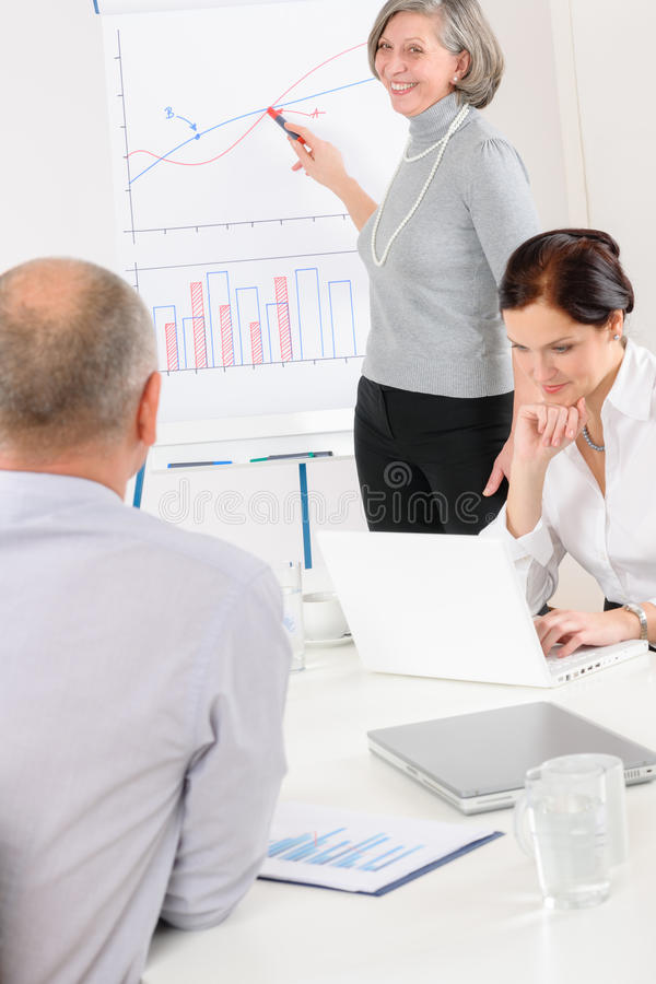 Giving presentation businesswoman point flip-chart stock photos