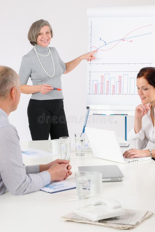 Giving presentation businesswoman point flip-chart. Giving presentation senior businesswoman pointing at flip chart team meeting royalty free stock photography