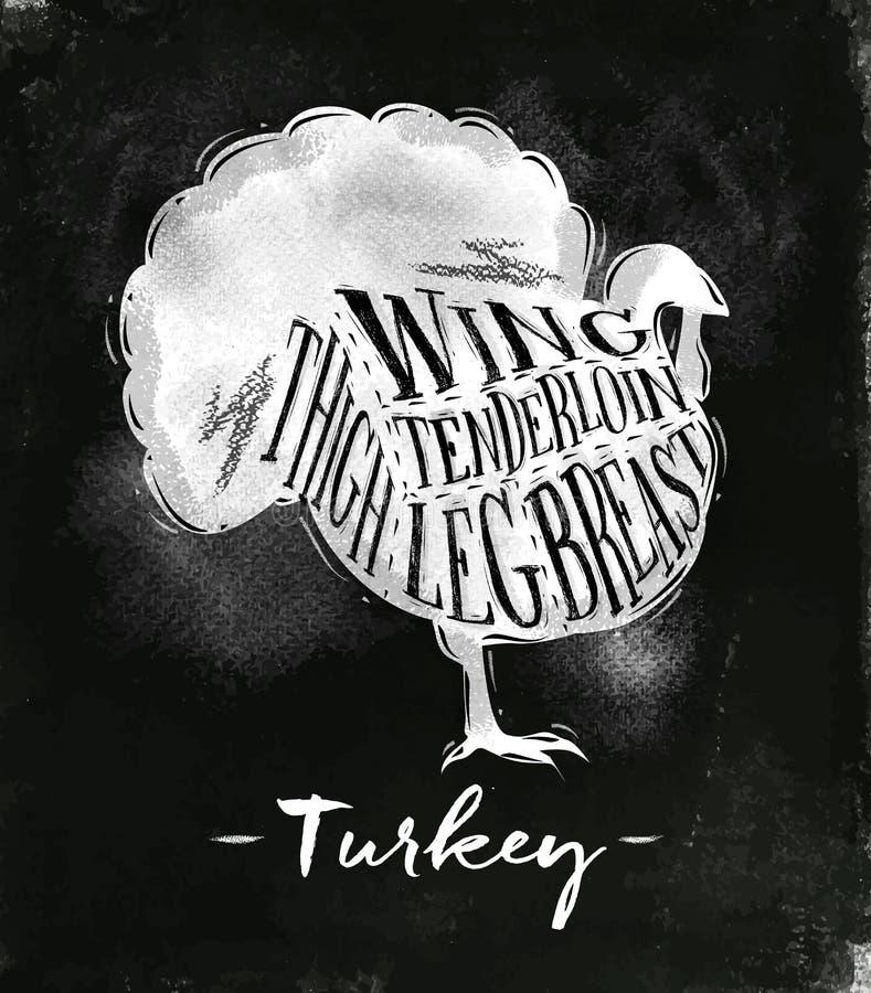 Giz do esquema do corte de Turquia ilustração do vetor