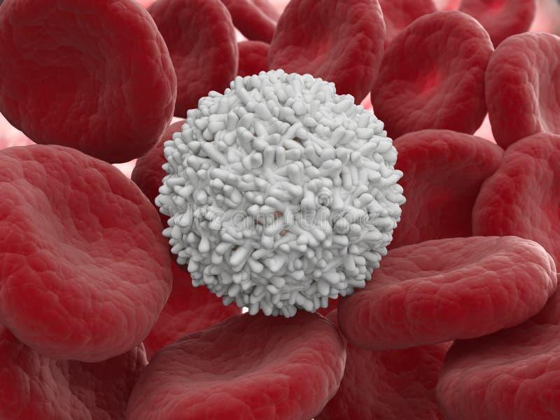 Glóbulo blanco stock de ilustración