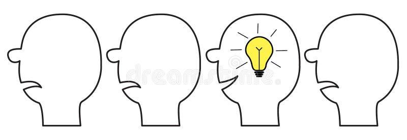 Glühlampe der Idee im Kopf innerhalb des Gehirns Ikonensatz des menschlichen Gesichtes Schwarze Linie Schattenbild Denkender Proz vektor abbildung