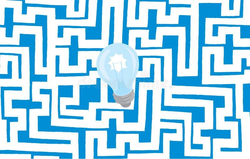 Glühlampeidee versteckt im komplexen Labyrinth oder im Labyrinth lizenzfreie abbildung
