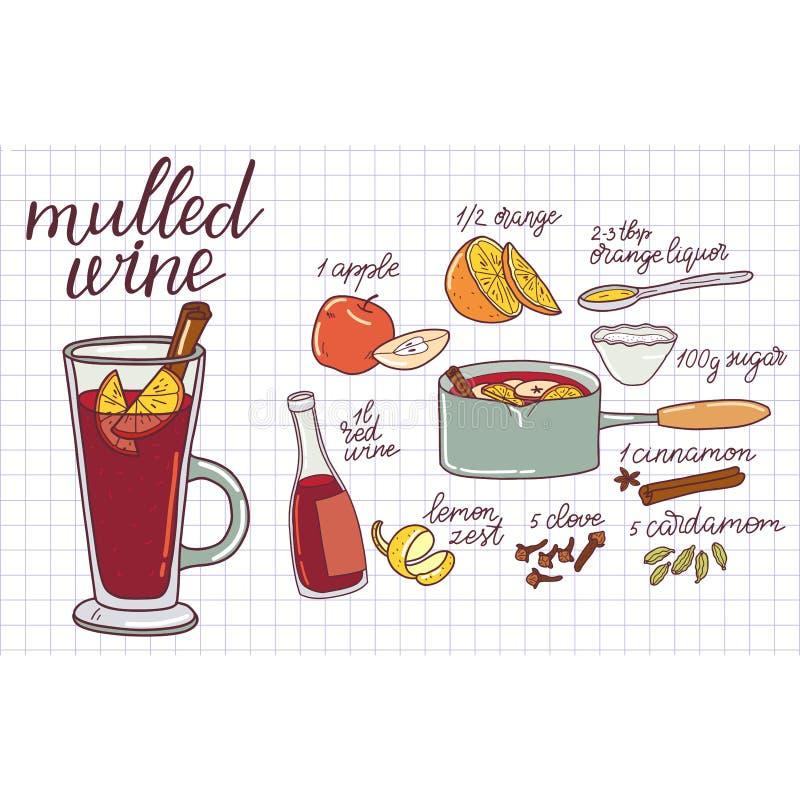 Glühweinbestandteile, Rezept mit Glas und Bestandteile Traditionelles heißes Getränk der Illustration zur Weihnachtszeit Herbst u lizenzfreie abbildung