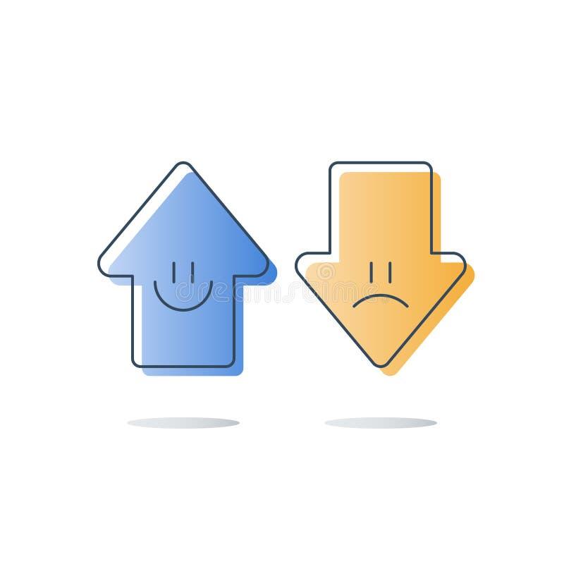 Gl?cklicher oder ungl?cklicher Erfahrungs-, guter oder schlechterkundenbericht, Servicequalit?tsbewertungsbewertung, Feedback?ber vektor abbildung
