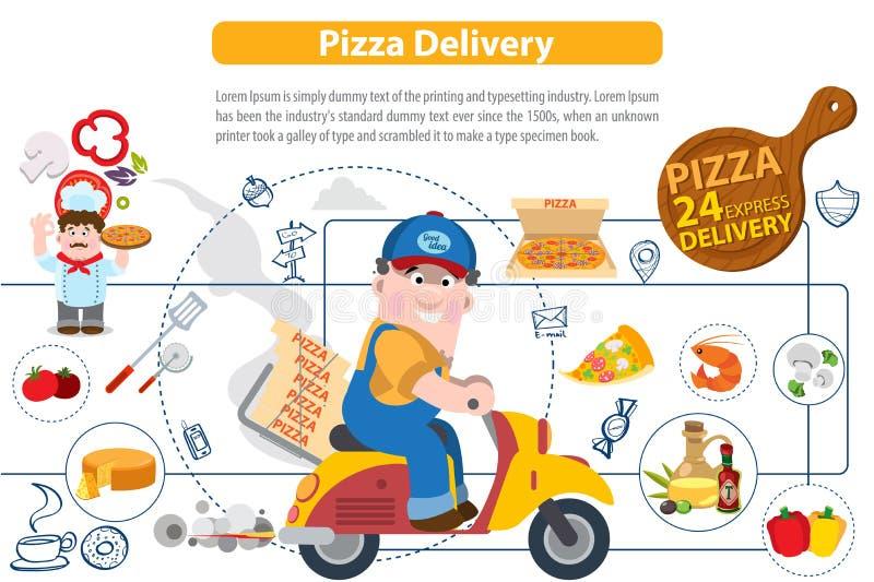 Gladlynt ungt bud som rymmer en pizzaask, medan isolerat på vit royaltyfri illustrationer