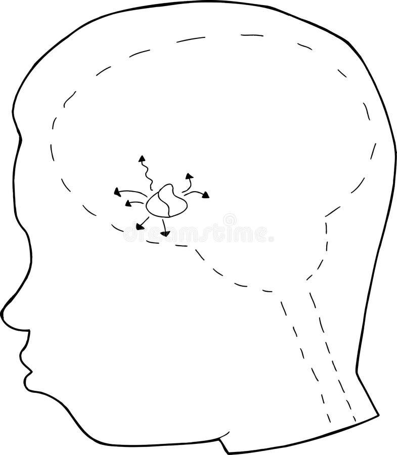 Glande pituitaire décrite illustration stock