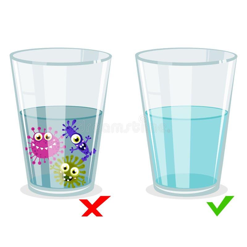 Glas met schoon en vuil water, besmettingsillustratie stock illustratie