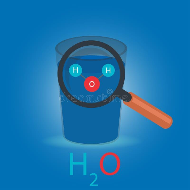 Glas met water en zijn chemisch geschreven symbool stock illustratie
