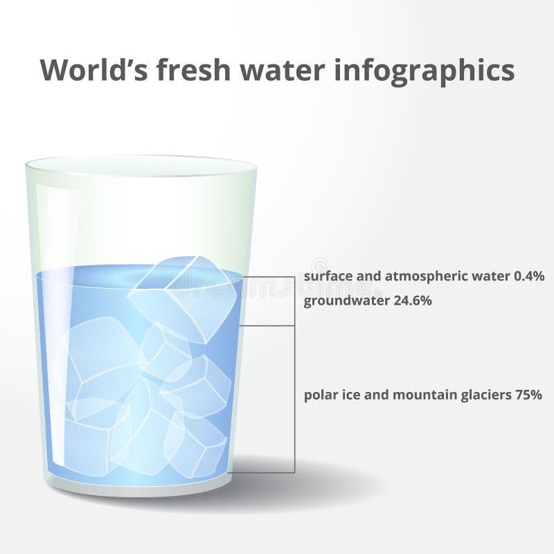 Glas Wasser mit Eis stock abbildung