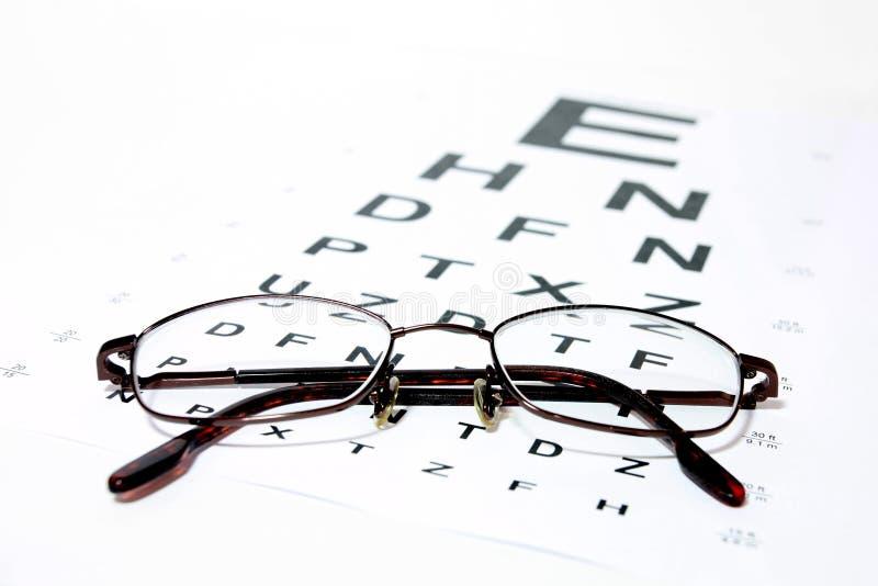 Glasses on eye chart. Glasses on eye Snellen Eye Chart