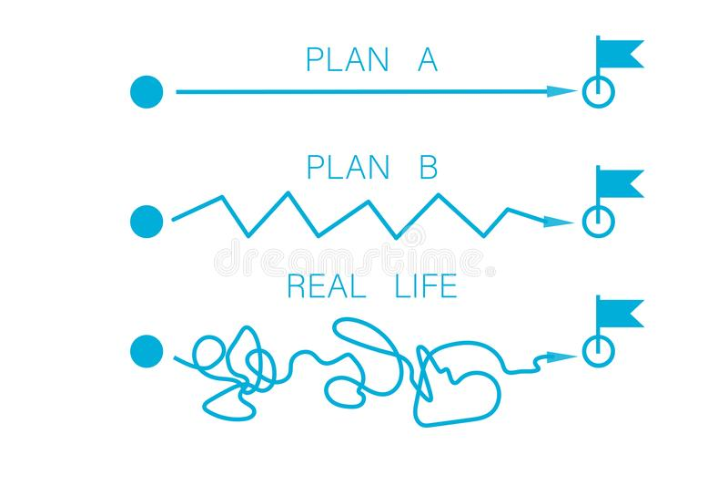 Glatter Weg des Planes gegen wirkliches Leben lizenzfreie abbildung