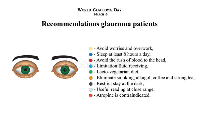 glaucome Patients de glaucome de recommandations Infographie Illustration de vecteur sur le fond d'isolement illustration libre de droits